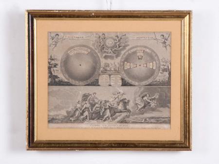 19th Century Perpetual Calendar Engraving - IB02576
